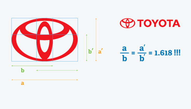 Toyota Golden Ratio