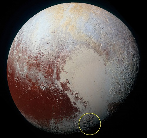 Wright and Piccard on Pluto
