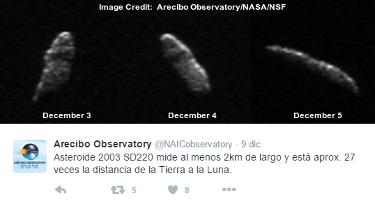2003 SD220 by Arecibo Observatory