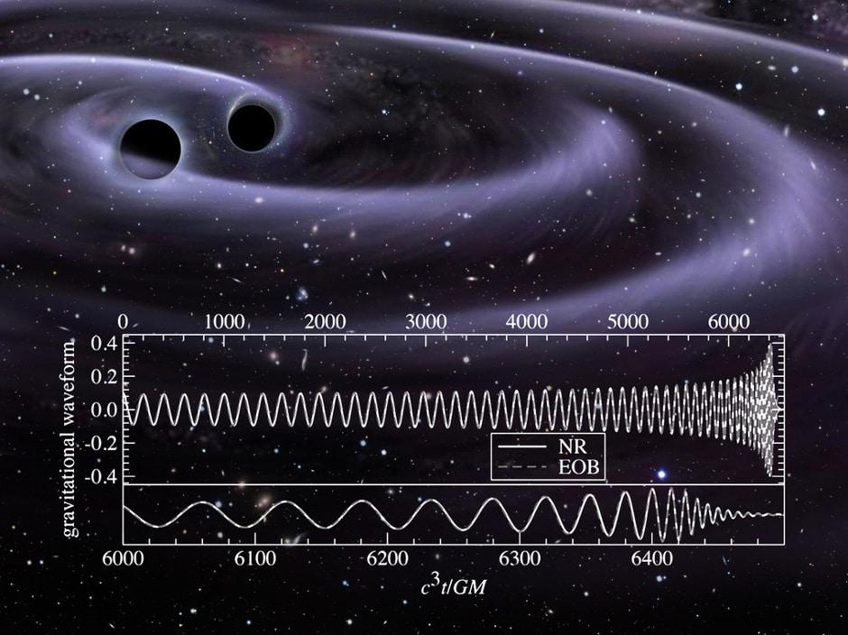 Sistema Binari fra due buchi neri